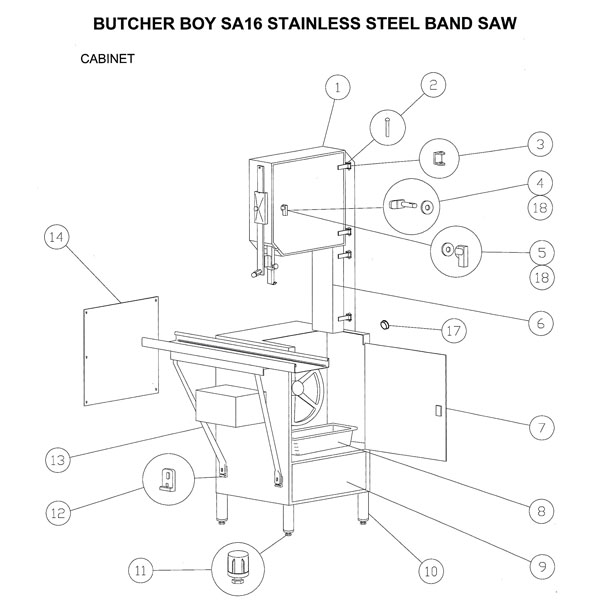 Butcher Boy Parts
